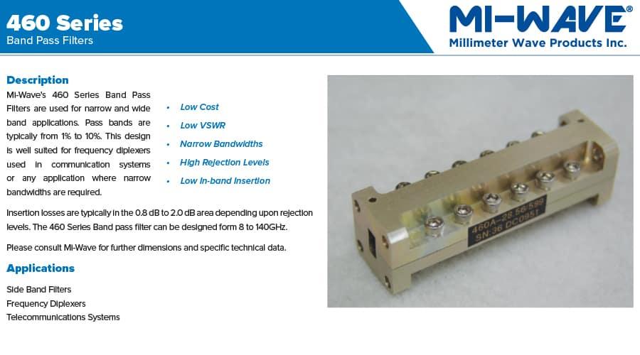 RF Bandpass Filter