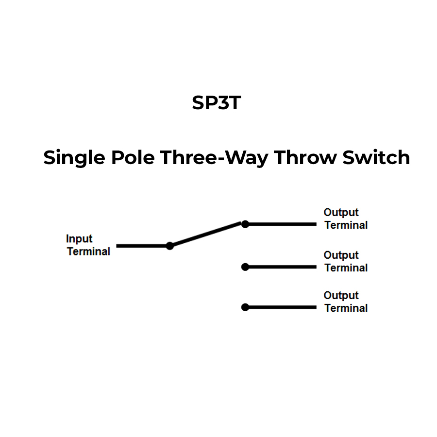 What is an SP3T Switch?